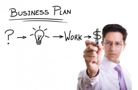 Бизнес план - основа успеха